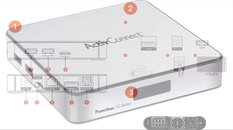 boitier ActivConnect G-Series